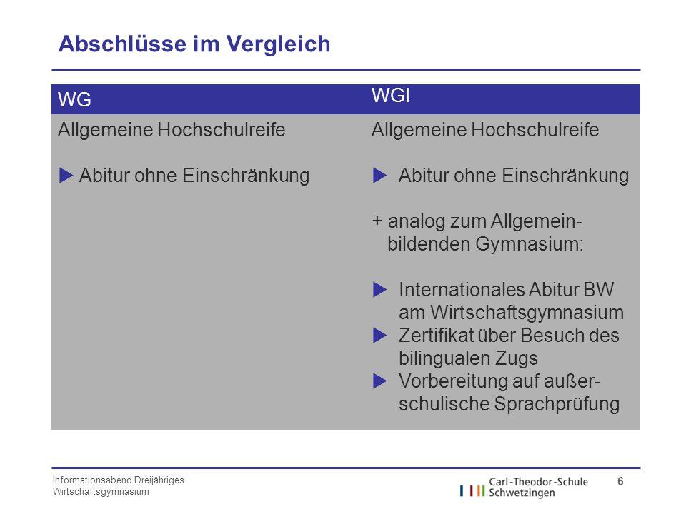 Informationsabend Dreijähriges Wirtschaftsgymnasium 7 Aufnahmebedingungen: Mittlerer Bildungsabschluss Achtung Auswahlverfahren.