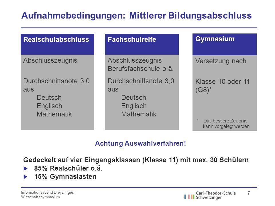 Informationsabend Dreijähriges Wirtschaftsgymnasium 8 Anmeldeverfahren Die Zuweisung an eine Schule findet zentral am Regierungs- präsidium Karlsruhe statt: Achtung: Mehrfachbewerbungen mit 1.