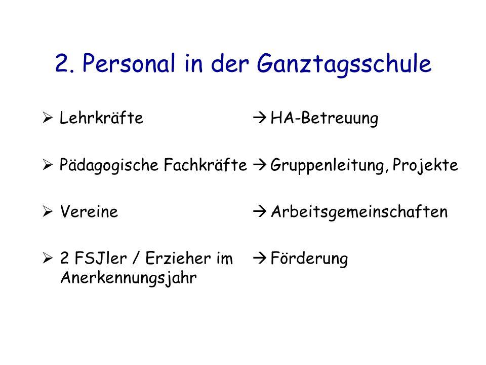 2. Personal in der Ganztagsschule Lehrkräfte Pädagogische Fachkräfte Vereine 2 FSJler / Erzieher im Anerkennungsjahr HA-Betreuung Gruppenleitung, Proj
