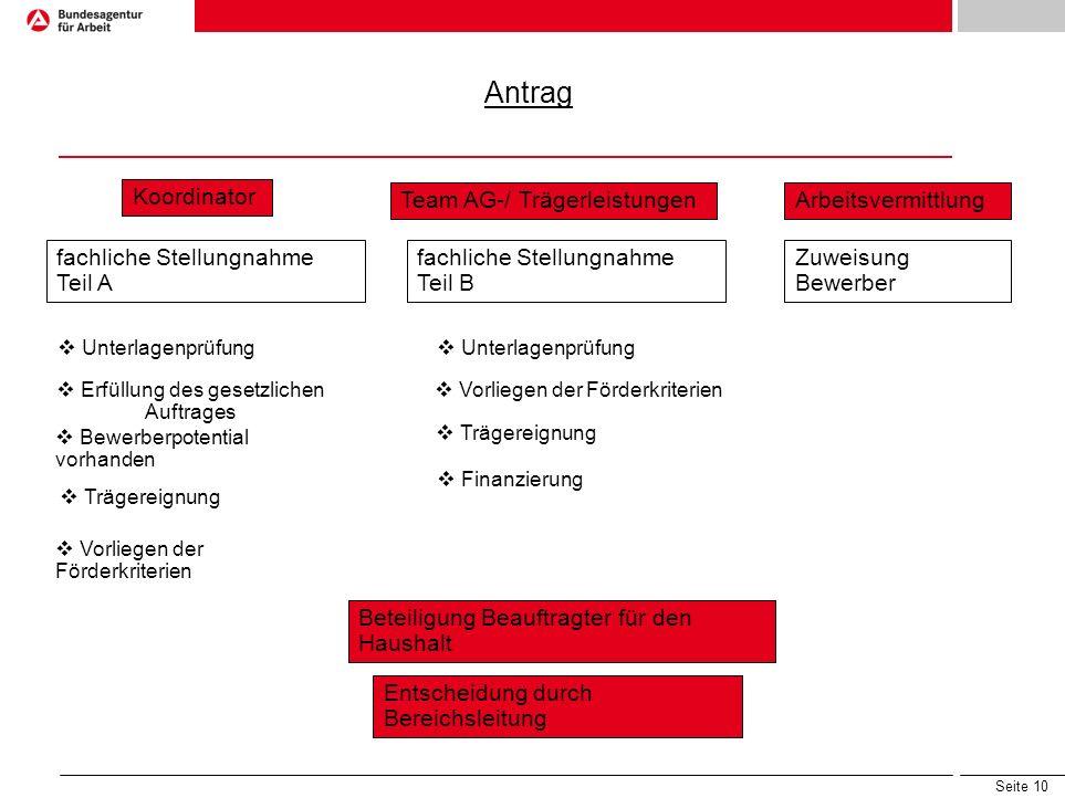 Seite 10 Antrag Koordinator Team AG-/ TrägerleistungenArbeitsvermittlung fachliche Stellungnahme Teil A fachliche Stellungnahme Teil B Zuweisung Bewer