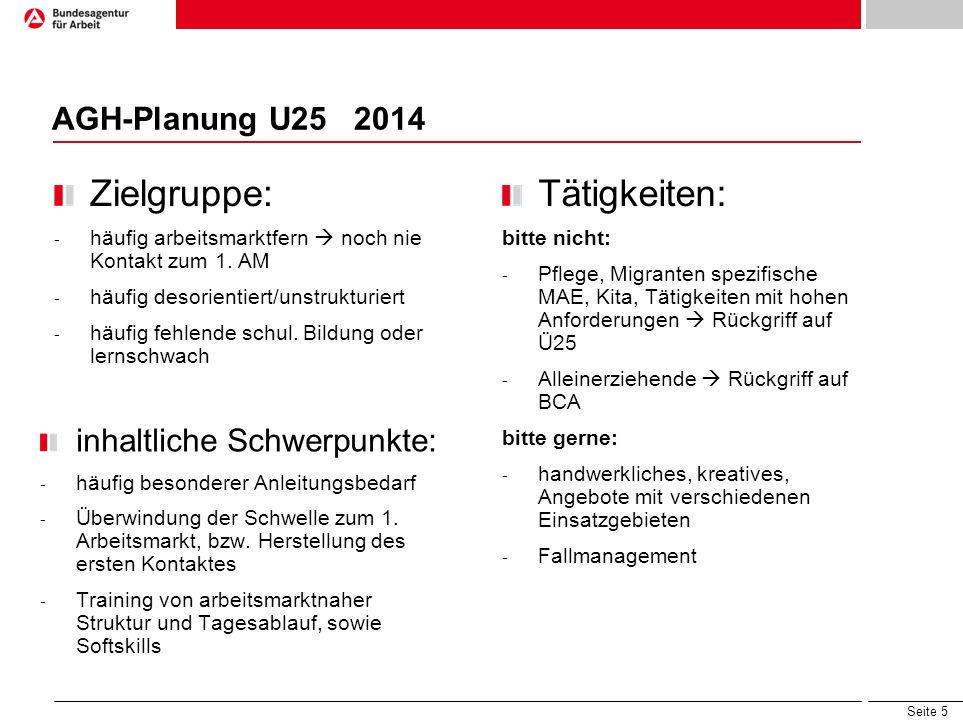 Seite 5 AGH-Planung U25 2014 Zielgruppe: - häufig arbeitsmarktfern noch nie Kontakt zum 1. AM - häufig desorientiert/unstrukturiert - häufig fehlende