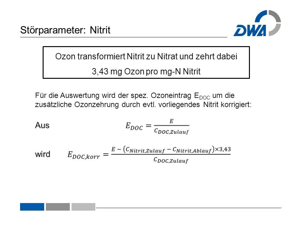 Störparameter: Nitrit Ozon transformiert Nitrit zu Nitrat und zehrt dabei 3,43 mg Ozon pro mg-N Nitrit Für die Auswertung wird der spez. Ozoneintrag E