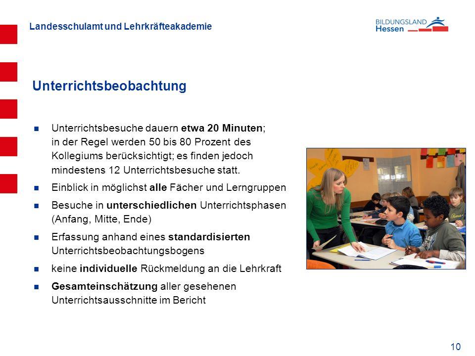 Landesschulamt und Lehrkräfteakademie 10 Unterrichtsbeobachtung Unterrichtsbesuche dauern etwa 20 Minuten; in der Regel werden 50 bis 80 Prozent des K