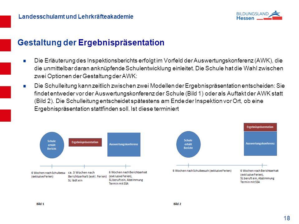 Landesschulamt und Lehrkräfteakademie 18 Gestaltung der Ergebnispräsentation Die Erläuterung des Inspektionsberichts erfolgt im Vorfeld der Auswertung