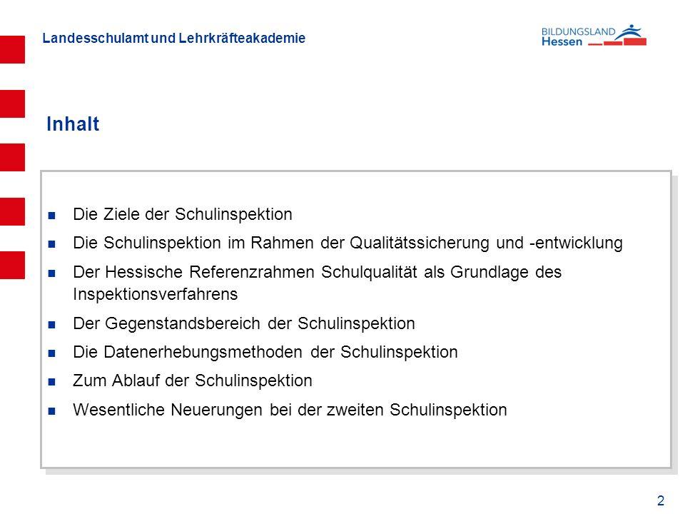 Landesschulamt und Lehrkräfteakademie 2 Inhalt Die Ziele der Schulinspektion Die Schulinspektion im Rahmen der Qualitätssicherung und -entwicklung Der