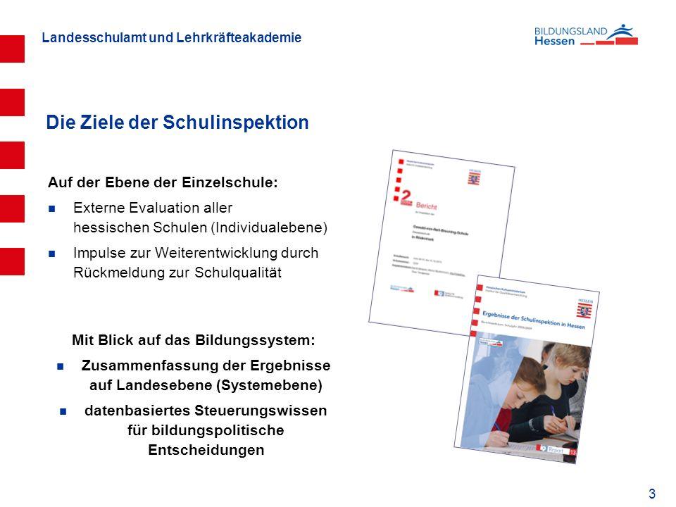 Landesschulamt und Lehrkräfteakademie 3 Die Ziele der Schulinspektion Auf der Ebene der Einzelschule: Externe Evaluation aller hessischen Schulen (Ind