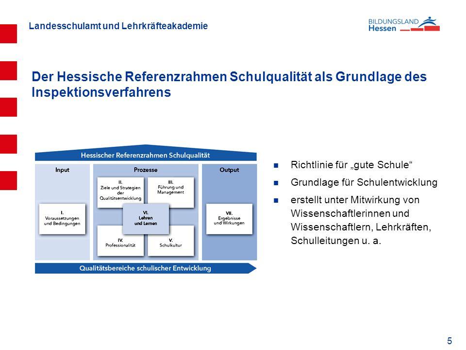 Landesschulamt und Lehrkräfteakademie 6 Der Gegenstandsbereich der Schulinspektion Evaluation der Prozessqualität der Schule (Qualitätsbereiche II bis VI des Hessischen Referenzrahmens Schulqualität) II.