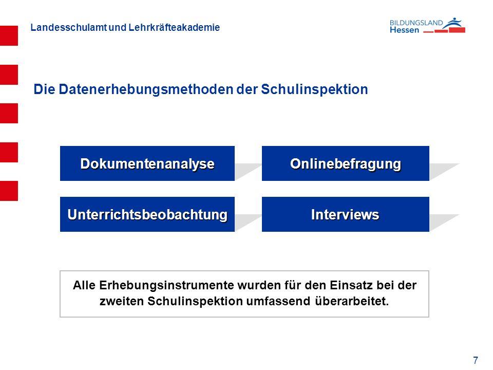 Landesschulamt und Lehrkräfteakademie 8 Im Vorfeld des Schulbesuchs werden elektronisch verfügbare Dokumente wie z.