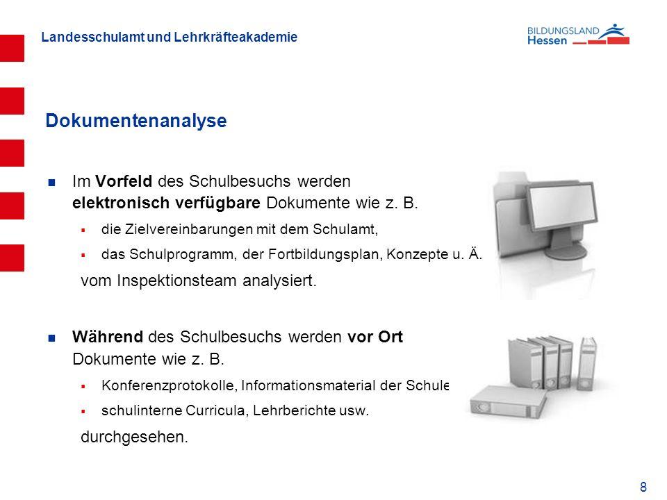 Landesschulamt und Lehrkräfteakademie 8 Im Vorfeld des Schulbesuchs werden elektronisch verfügbare Dokumente wie z. B. die Zielvereinbarungen mit dem
