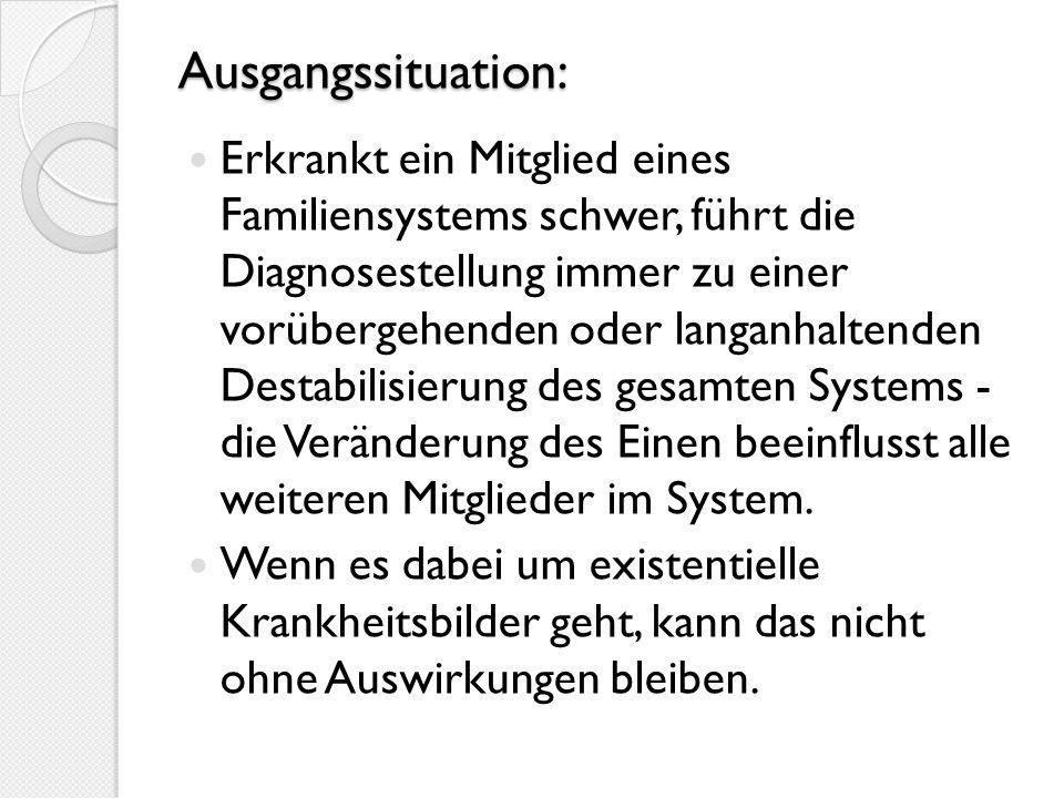 Vielen Dank für Ihre Aufmerksamkeit Eine Initiative der Regionalgruppe Mediation Bonn / Rhein-Sieg AG Gesundheit www.bonn-mediation.de Grafiken: www.annablombach.de