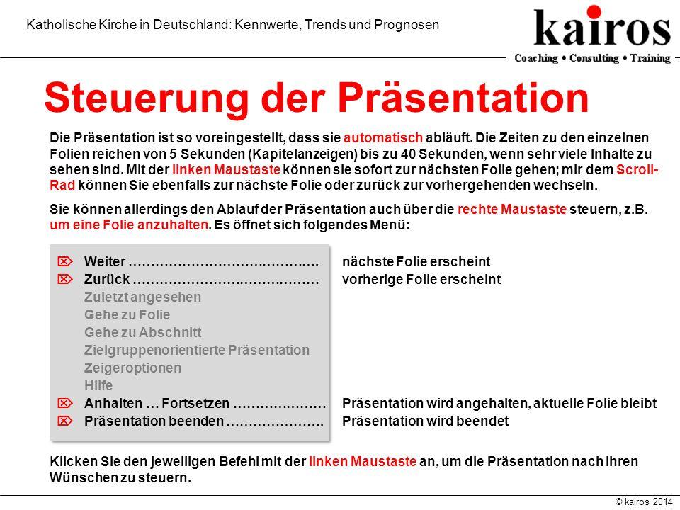 © kairos 2014 Katholische Kirche in Deutschland: Kennwerte, Trends und Prognosen Steuerung der Präsentation Die Präsentation ist so voreingestellt, da