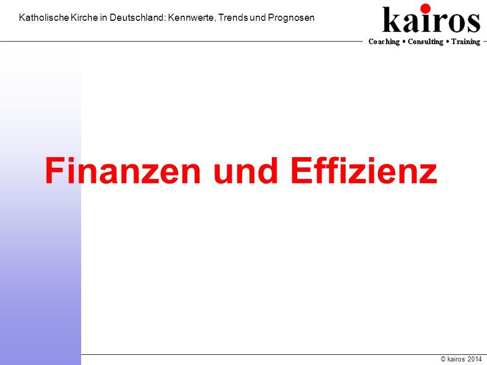 © kairos 2014 Katholische Kirche in Deutschland: Kennwerte, Trends und Prognosen Finanzen und Effizienz