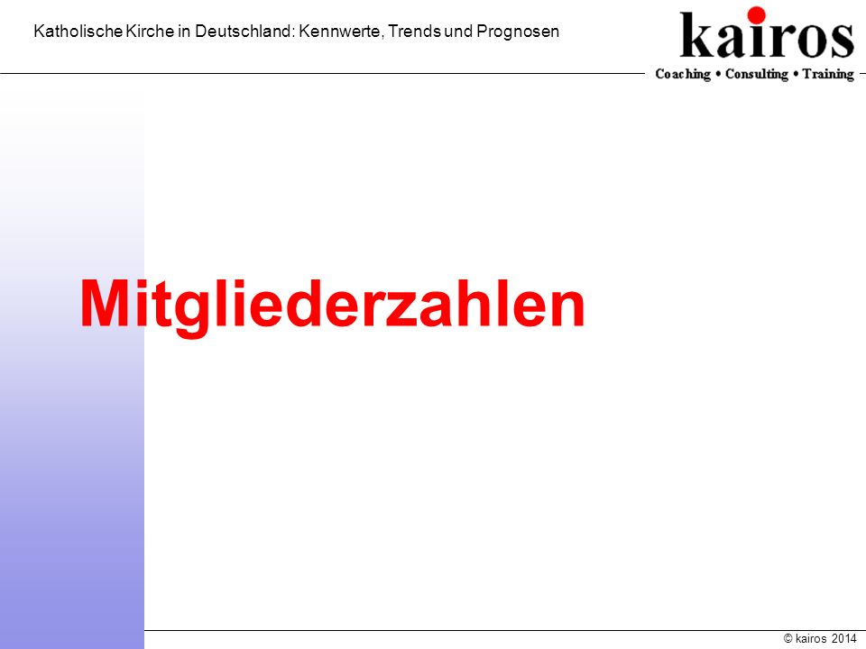 © kairos 2014 Katholische Kirche in Deutschland: Kennwerte, Trends und Prognosen Relation Aufwand/Ertrag – Stückkosten (Quelle: Deutsche Bischofskonferenz, Katholische Kirche in Deutschland, Statistische Daten 2003) In der umgekehrten Betrachtung (Stück- kosten): 1967 wurde umgerechnet eine Summe von 54,83 pro Jahr und Be- sucher der Sonntagsmesse eingesetzt (inflationsbereinigt 163,04 ), im Jahr 2003 waren es 1.129,98 (inflationsbe- reinigt 1.147,33 ).