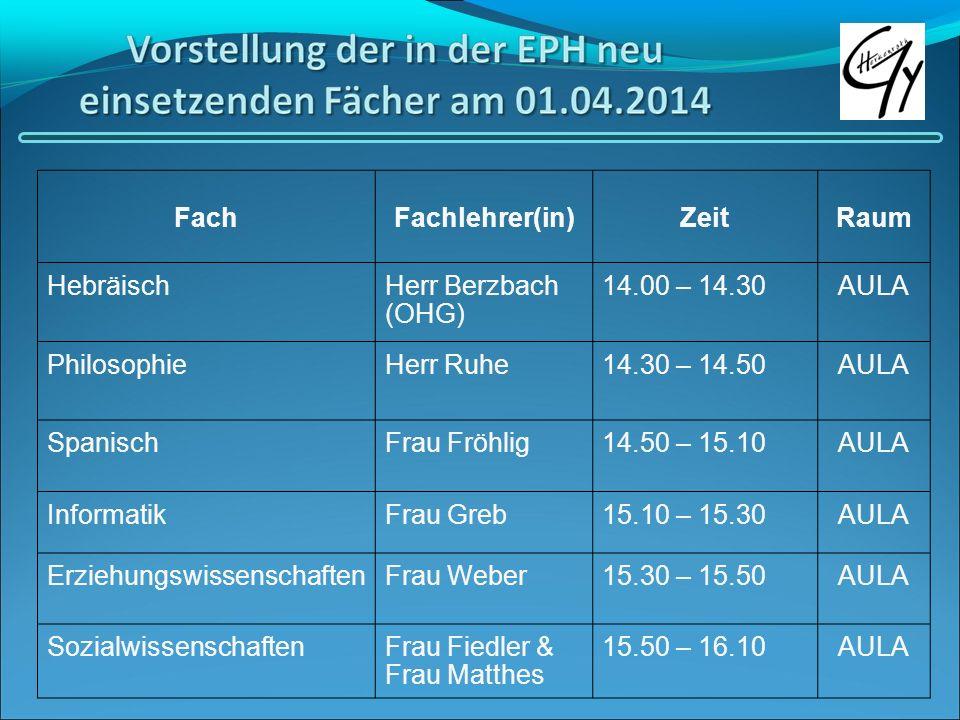 FachFachlehrer(in)ZeitRaum HebräischHerr Berzbach (OHG) 14.00 – 14.30AULA PhilosophieHerr Ruhe14.30 – 14.50AULA SpanischFrau Fröhlig14.50 – 15.10AULA