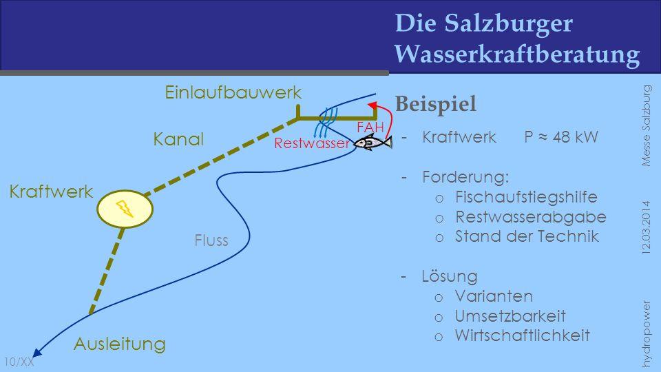 Die Salzburger Wasserkraftberatung 10/XX hydropower 12.03.2014 Messe Salzburg Fluss Einlaufbauwerk Kanal Kraftwerk Ausleitung Restwasser FAH Beispiel