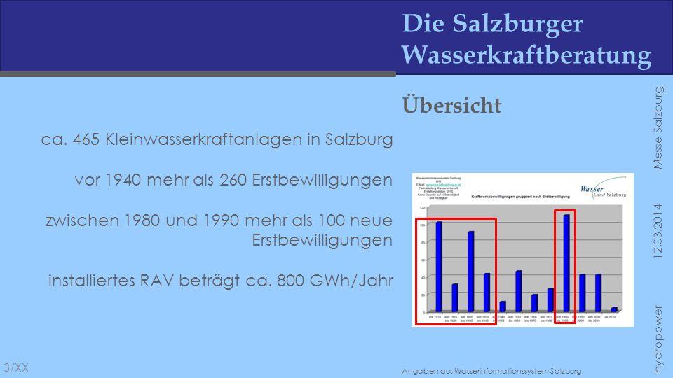 Die Salzburger Wasserkraftberatung Übersicht ca. 465 Kleinwasserkraftanlagen in Salzburg vor 1940 mehr als 260 Erstbewilligungen zwischen 1980 und 199