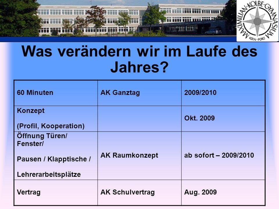 Was verändern wir im Laufe des Jahres? 60 MinutenAK Ganztag2009/2010 Konzept (Profil, Kooperation) Okt. 2009 Öffnung Türen/ Fenster/ Pausen / Klapptis