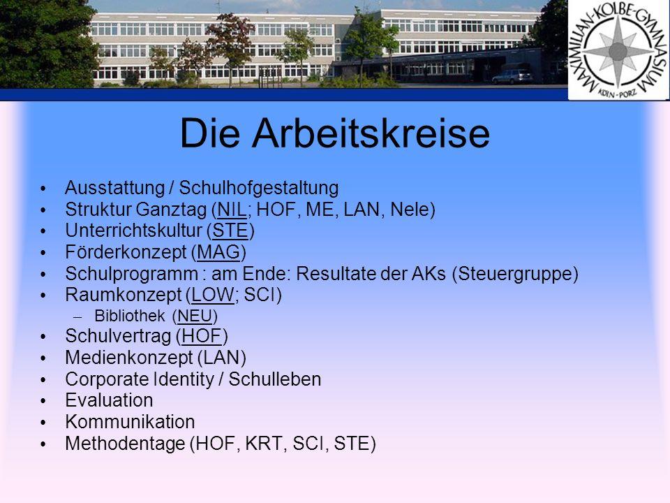 Die Arbeitskreise Ausstattung / Schulhofgestaltung Struktur Ganztag (NIL; HOF, ME, LAN, Nele) Unterrichtskultur (STE) Förderkonzept (MAG) Schulprogram