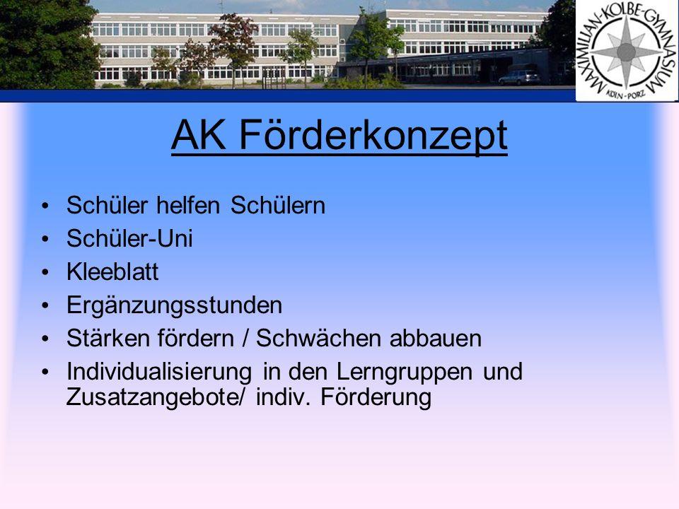 AK Förderkonzept Schüler helfen Schülern Schüler-Uni Kleeblatt Ergänzungsstunden Stärken fördern / Schwächen abbauen Individualisierung in den Lerngru