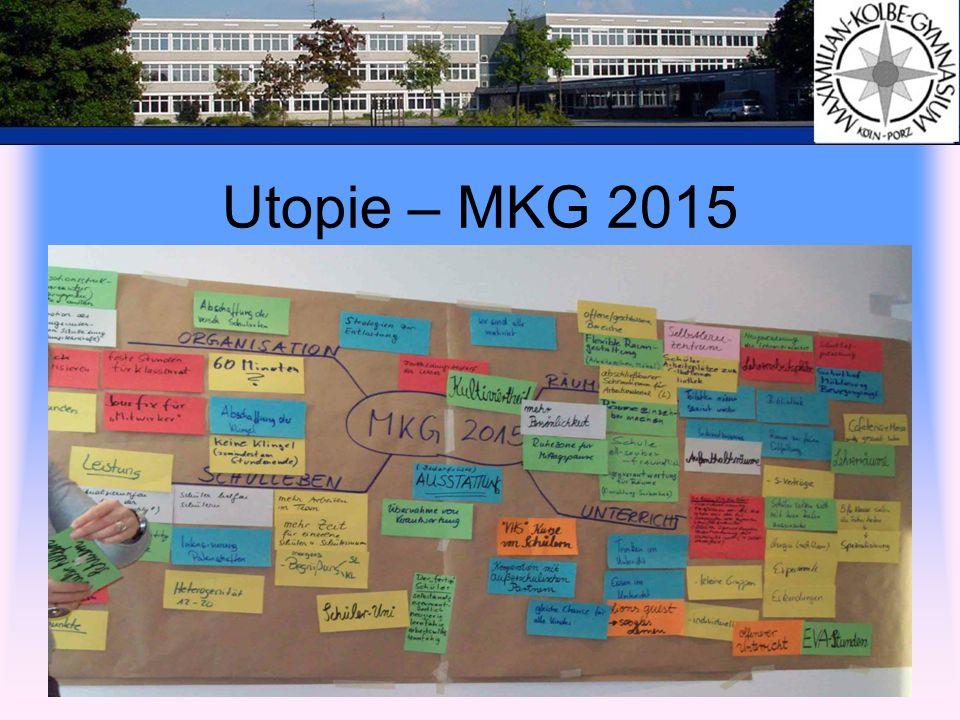 Utopie – MKG 2015