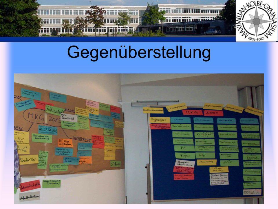 AK Ganztag 60 min ohne Gong AG: Medienwerkstatt, Streitschlichter, Theater, Bogenschießen, Marathon etc.