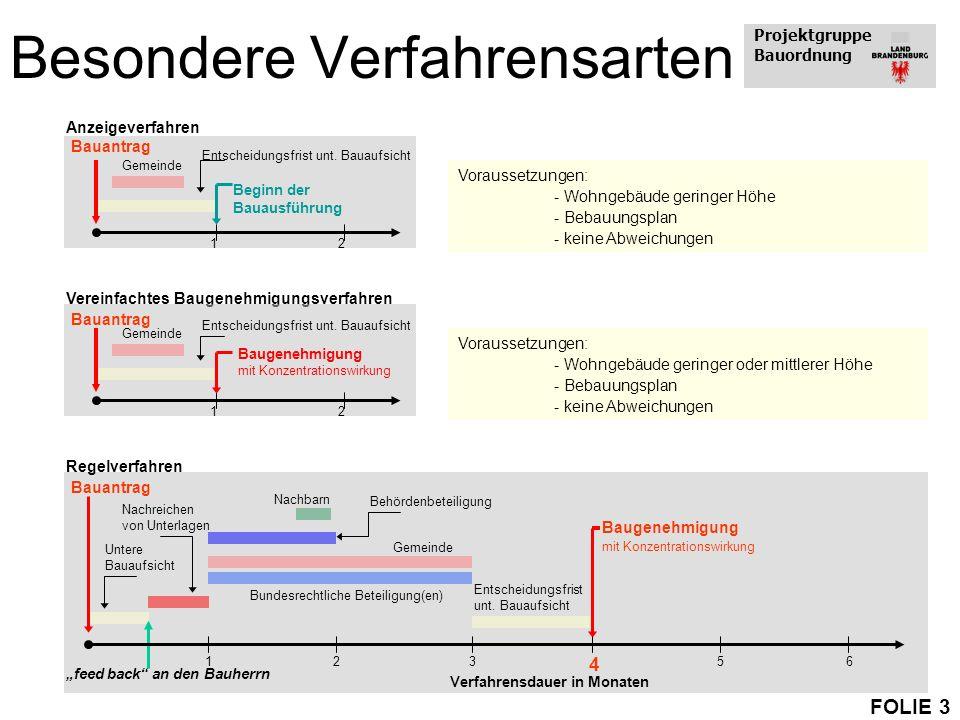 Projektgruppe Bauordnung FOLIE 3 Voraussetzungen: - Wohngebäude geringer Höhe - Bebauungsplan - keine Abweichungen Voraussetzungen: - Wohngebäude geri