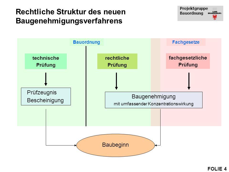 Projektgruppe Bauordnung FOLIE 4 BauordnungFachgesetze technische Prüfung Prüfzeugnis Bescheinigung rechtliche Prüfung fachgesetzliche Prüfung Baugene