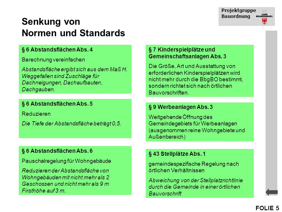 Projektgruppe Bauordnung FOLIE 5 Senkung von Normen und Standards § 6 Abstandsflächen Abs. 4 Berechnung vereinfachen Abstandsfläche ergibt sich aus de