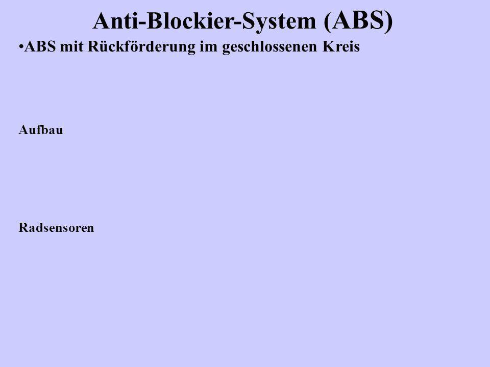 Anti-Blockier-System ( ABS) ABS mit Rückförderung im geschlossenen Kreis Aufbau Radsensoren