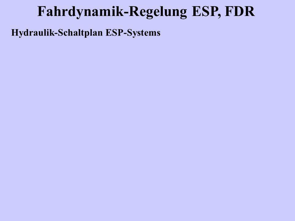 Hydraulik-Schaltplan ESP-Systems