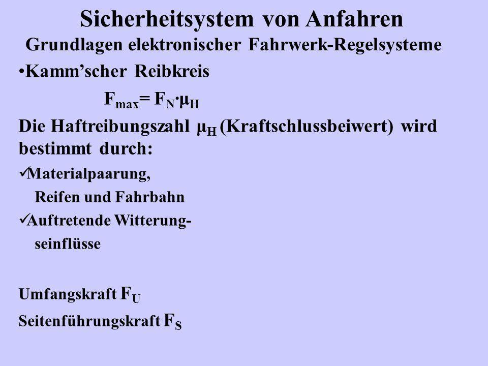 Sicherheitsystem von Anfahren Grundlagen elektronischer Fahrwerk-Regelsysteme Kammscher Reibkreis F max = F N ·μ H Die Haftreibungszahl μ H (Kraftschl