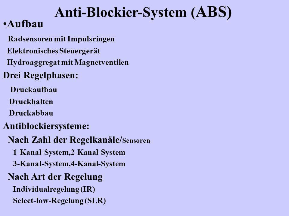 Anti-Blockier-System ( ABS) Aufbau Radsensoren mit Impulsringen Elektronisches Steuergerät Hydroaggregat mit Magnetventilen Drei Regelphasen: Druckauf