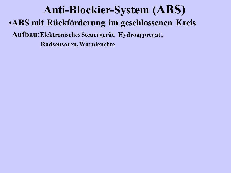 Anti-Blockier-System ( ABS) ABS mit Rückförderung im geschlossenen Kreis Aufbau: Elektronisches Steuergerät, Hydroaggregat, Radsensoren, Warnleuchte
