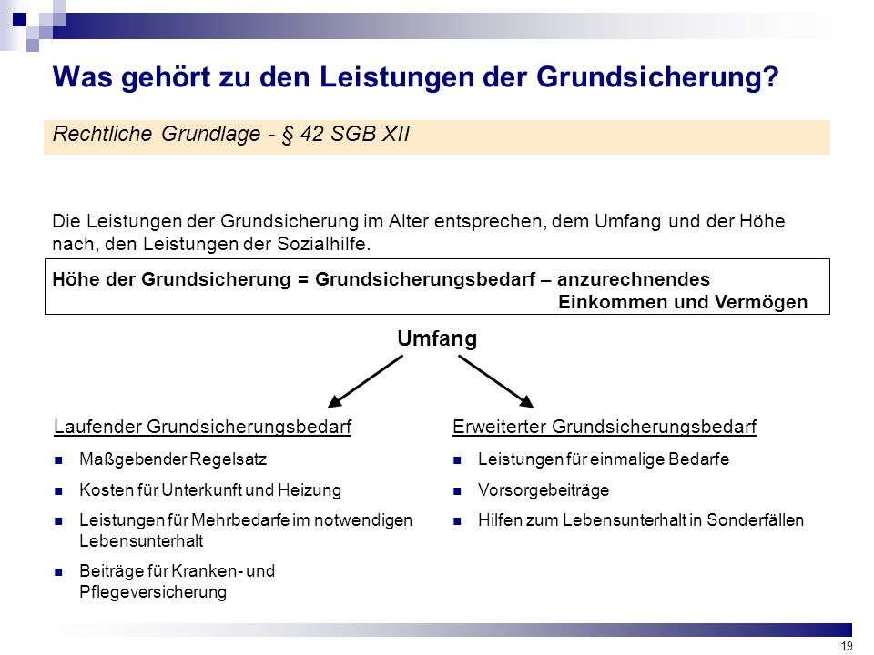 19 Was gehört zu den Leistungen der Grundsicherung? Umfang Rechtliche Grundlage - § 42 SGB XII Die Leistungen der Grundsicherung im Alter entsprechen,