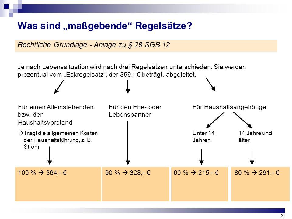 21 Was sind maßgebende Regelsätze? Rechtliche Grundlage - Anlage zu § 28 SGB 12 Je nach Lebenssituation wird nach drei Regelsätzen unterschieden. Sie