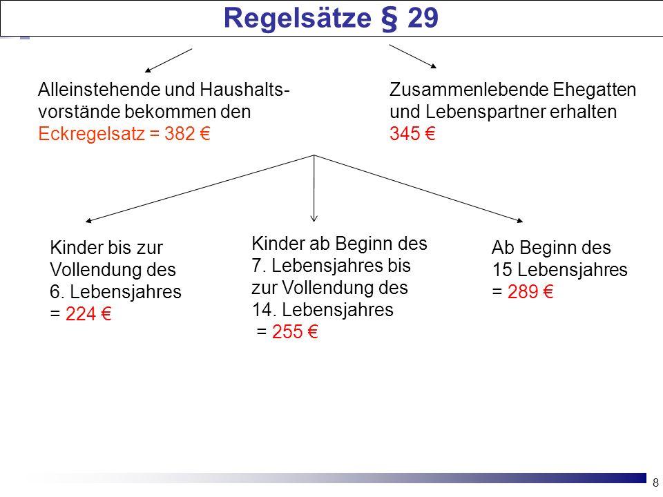 8 Regelsätze § 29 Alleinstehende und Haushalts- vorstände bekommen den Eckregelsatz = 382 Zusammenlebende Ehegatten und Lebenspartner erhalten 345 Kinder bis zur Vollendung des 6.