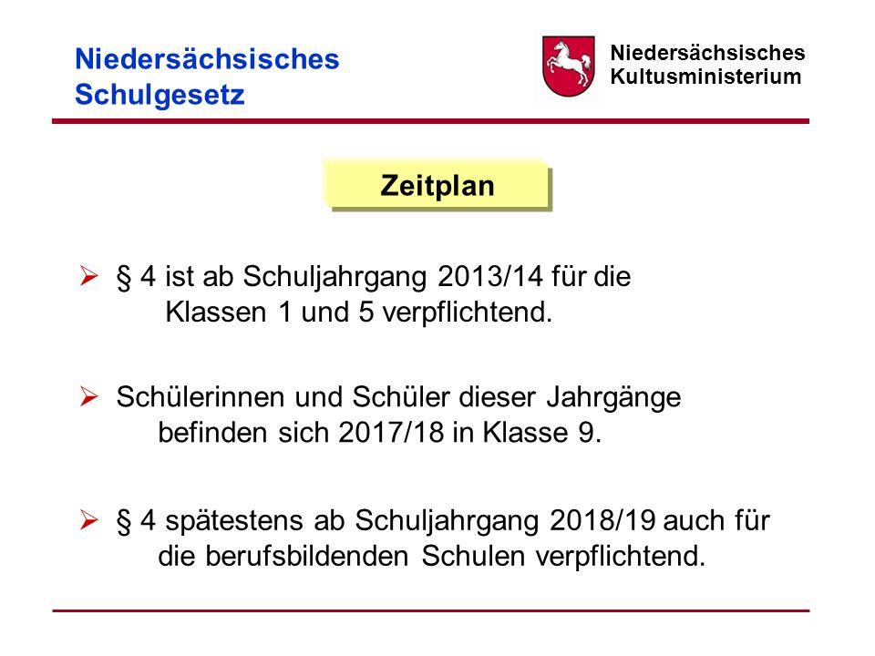 Niedersächsisches Kultusministerium Zeitplan § 4 ist ab Schuljahrgang 2013/14 für die Klassen 1 und 5 verpflichtend. Niedersächsisches Schulgesetz Sch
