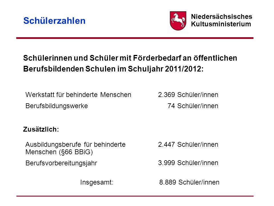 Insgesamt: 8.889 Schüler/innen Niedersächsisches Kultusministerium Schülerzahlen Schülerinnen und Schüler mit Förderbedarf an öffentlichen Berufsbilde