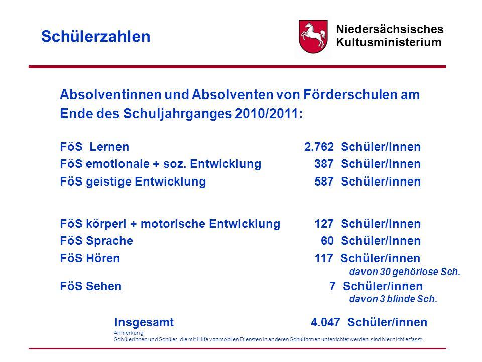 Niedersächsisches Kultusministerium Schülerzahlen Absolventinnen und Absolventen von Förderschulen am Ende des Schuljahrganges 2010/2011: FöS Lernen 2