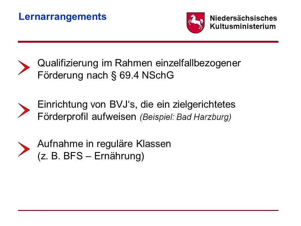 Niedersächsisches Kultusministerium Lernarrangements Qualifizierung im Rahmen einzelfallbezogener Förderung nach § 69.4 NSchG Einrichtung von BVJs, di
