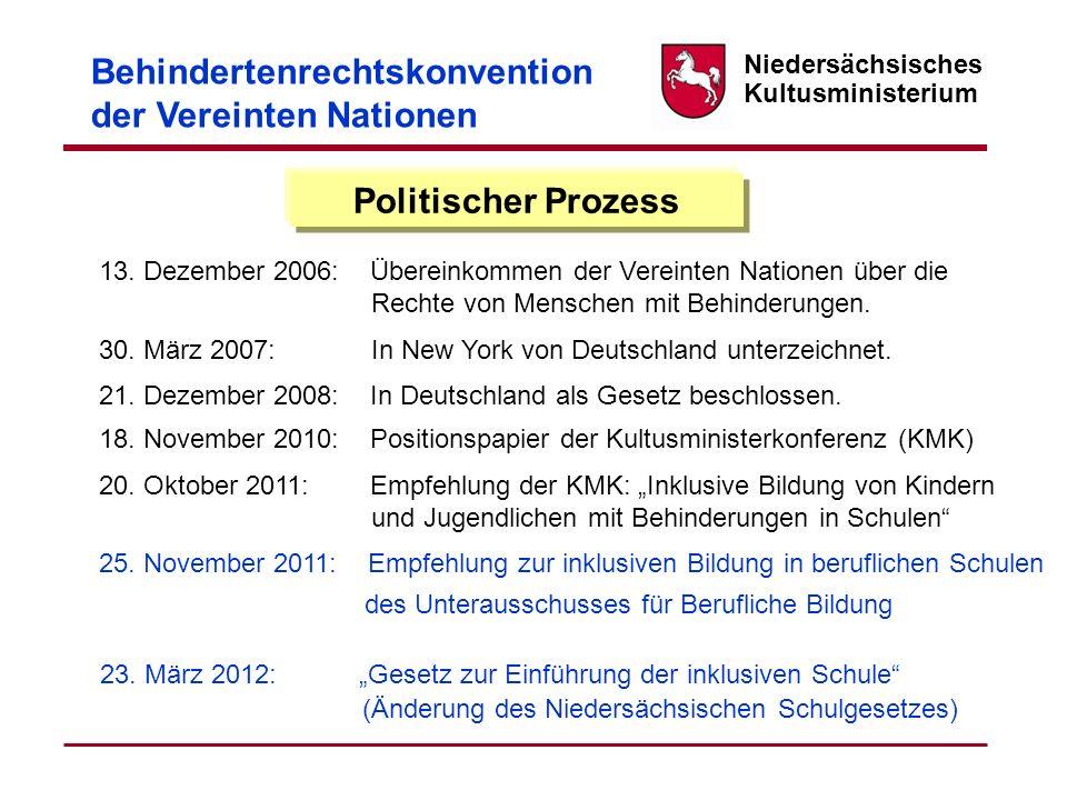Niedersächsisches Kultusministerium Politischer Prozess 13. Dezember 2006: Übereinkommen der Vereinten Nationen über die Rechte von Menschen mit Behin