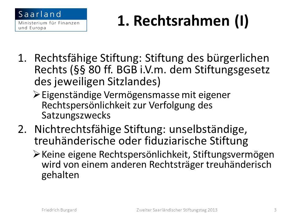 1. Rechtsrahmen (I) 1.Rechtsfähige Stiftung: Stiftung des bürgerlichen Rechts (§§ 80 ff. BGB i.V.m. dem Stiftungsgesetz des jeweiligen Sitzlandes) Eig