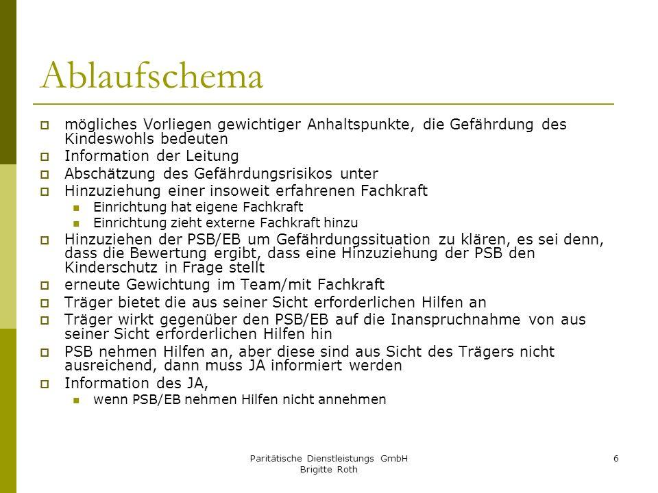 Paritätische Dienstleistungs GmbH Brigitte Roth 6 Ablaufschema mögliches Vorliegen gewichtiger Anhaltspunkte, die Gefährdung des Kindeswohls bedeuten