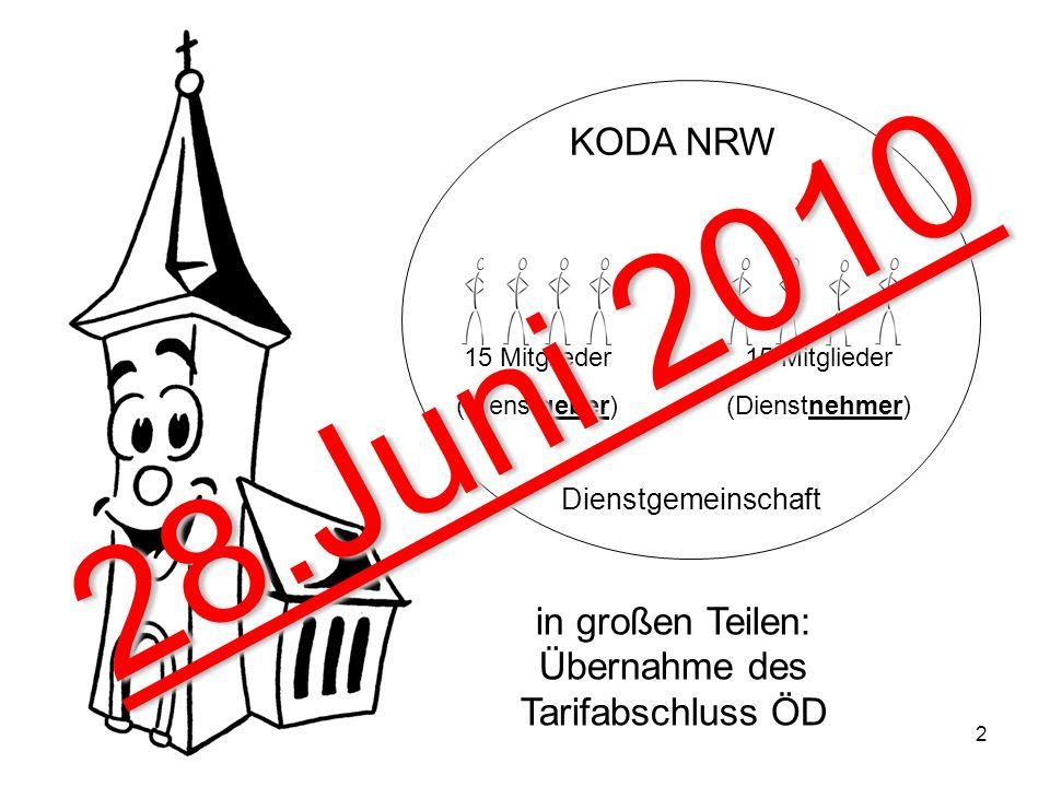 2 KODA NRW 15 Mitglieder (Dienstgeber) 15 Mitglieder (Dienstnehmer) Dienstgemeinschaft in großen Teilen: Übernahme des Tarifabschluss ÖD 28.Juni 2010