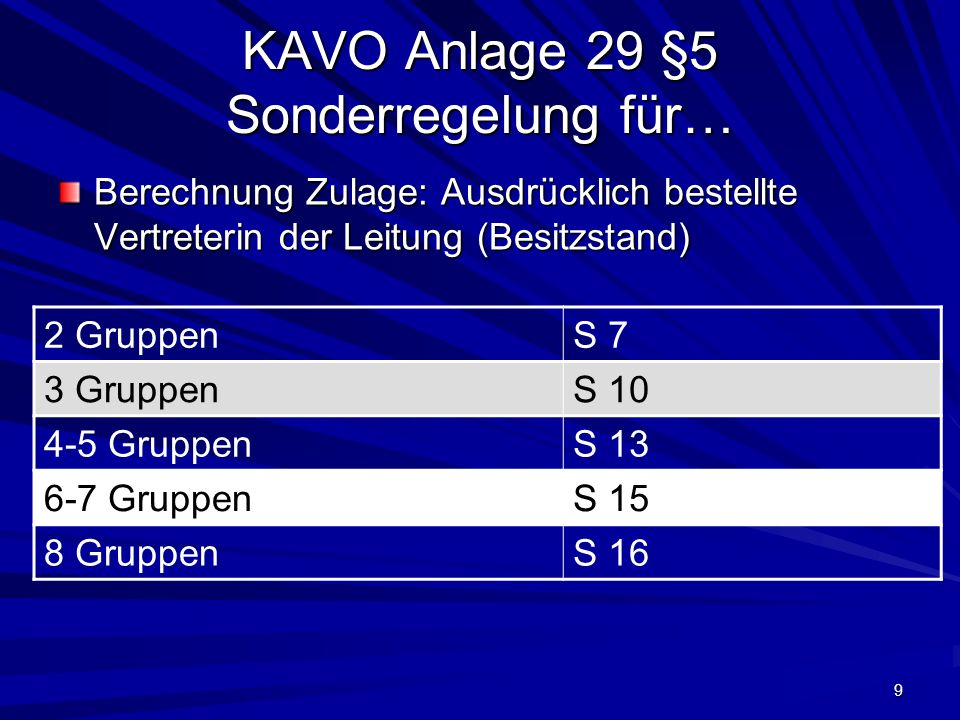 9 KAVO Anlage 29 §5 Sonderregelung für… Berechnung Zulage: Ausdrücklich bestellte Vertreterin der Leitung (Besitzstand) 2 GruppenS 7 3 GruppenS 10 4-5 GruppenS 13 6-7 GruppenS 15 8 GruppenS 16