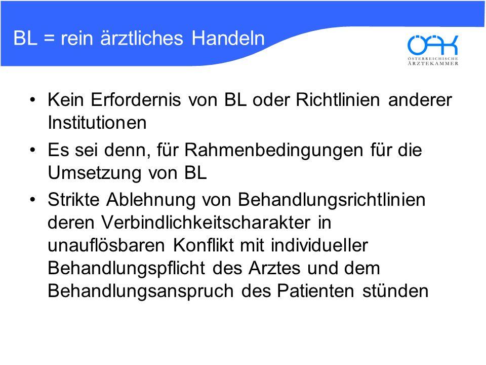 BL = rein ärztliches Handeln Kein Erfordernis von BL oder Richtlinien anderer Institutionen Es sei denn, für Rahmenbedingungen für die Umsetzung von B