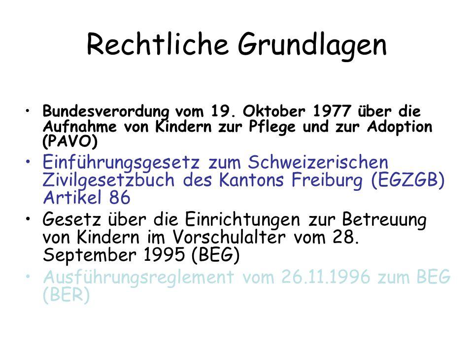 Rechtliche Grundlagen Bundesverordung vom 19. Oktober 1977 über die Aufnahme von Kindern zur Pflege und zur Adoption (PAVO) Einführungsgesetz zum Schw