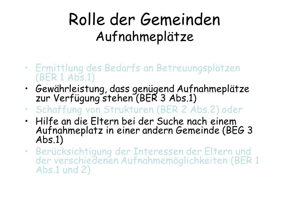 Rolle der Gemeinden Aufnahmeplätze Ermittlung des Bedarfs an Betreuungsplätzen (BER 1 Abs.1) Gewährleistung, dass genügend Aufnahmeplätze zur Verfügun