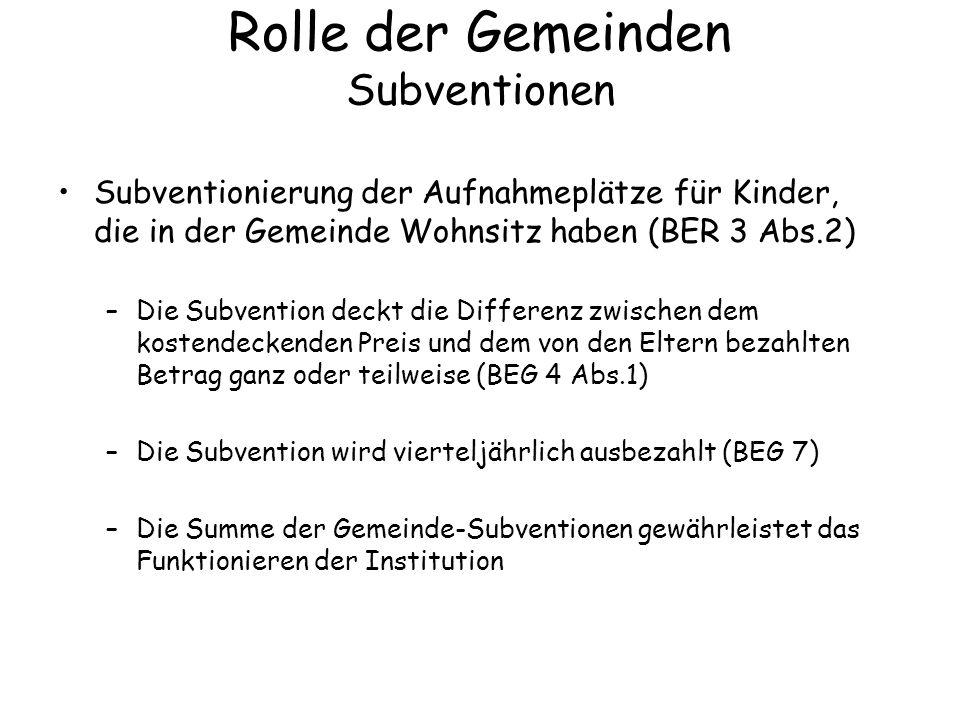 Rolle der Gemeinden Subventionen Subventionierung der Aufnahmeplätze für Kinder, die in der Gemeinde Wohnsitz haben (BER 3 Abs.2) –Die Subvention deck