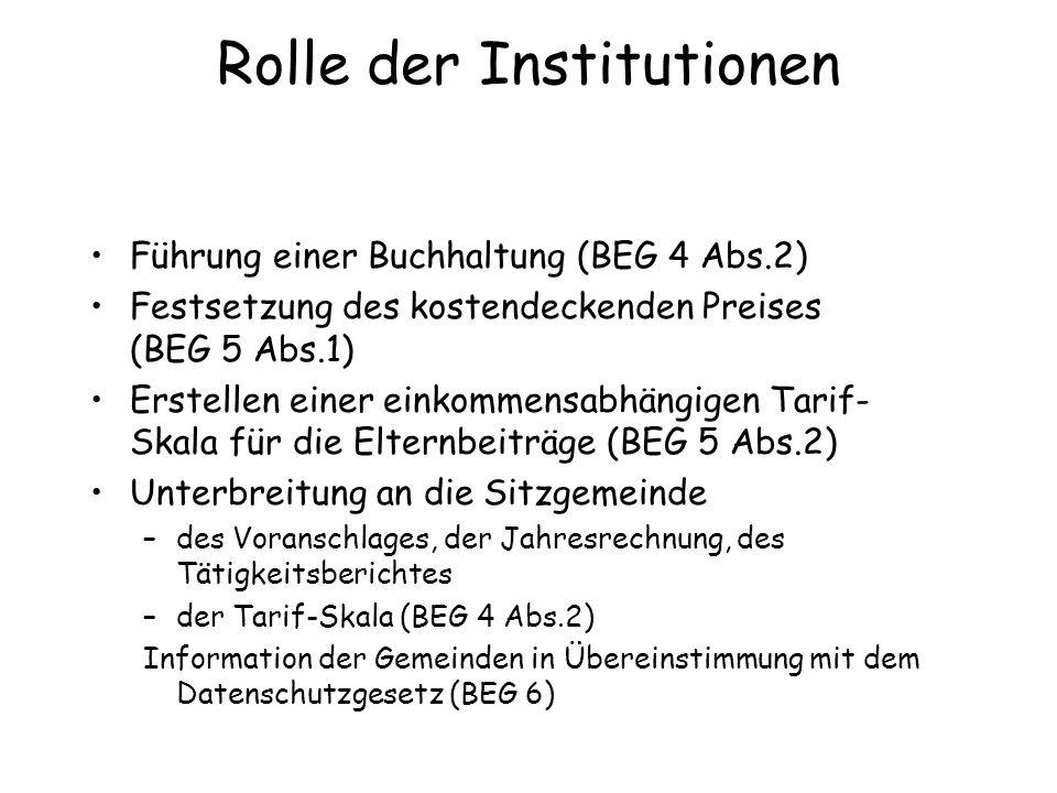 Rolle der Institutionen Führung einer Buchhaltung (BEG 4 Abs.2) Festsetzung des kostendeckenden Preises (BEG 5 Abs.1) Erstellen einer einkommensabhäng